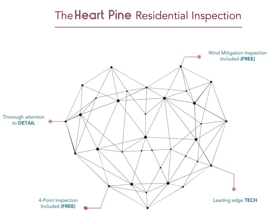 Heart Pine Home Inspections Graphic